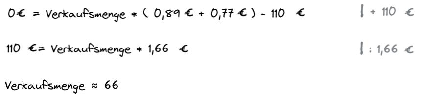 Break Even Analyse Beispiel 2