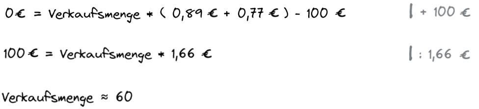 Break Even Analyse Beispiel 1
