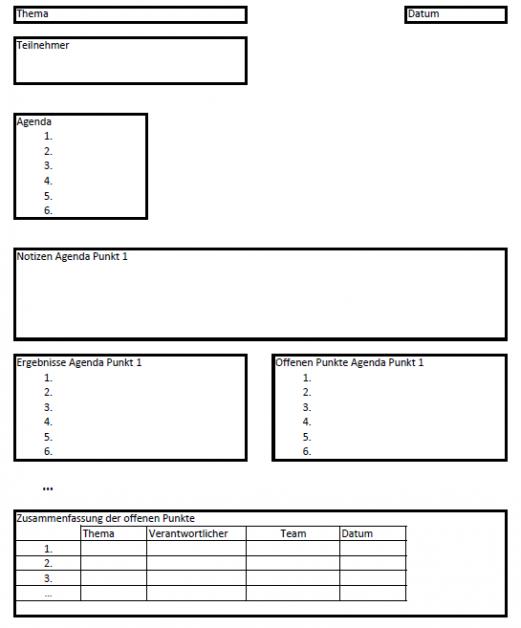 Workshop Protokoll Beispiel Vorlage