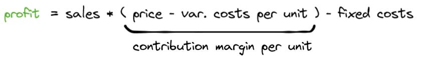 Profit and contribution margin