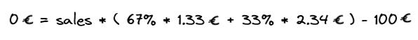 Break Even Analysis Example 1