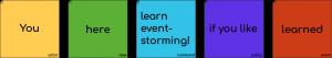 Eventstorming icon